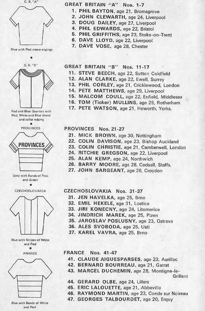 Milk1972Teams1