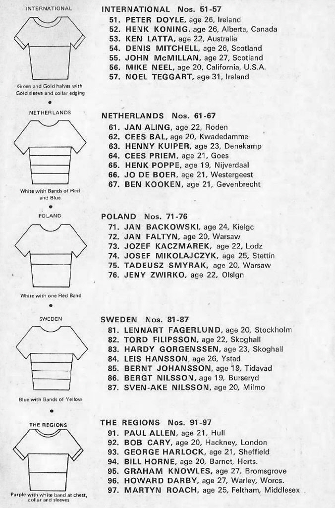 Milk1972Teams2